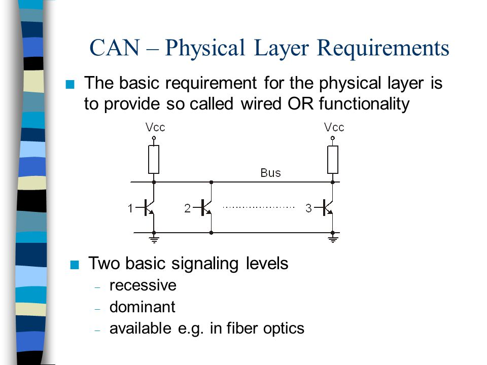 CAN – Physical Layer Requirements