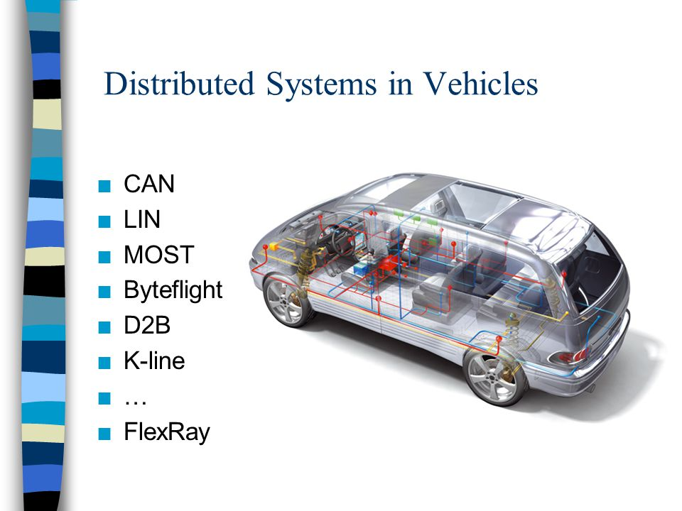 Distributed Systems in Vehicles