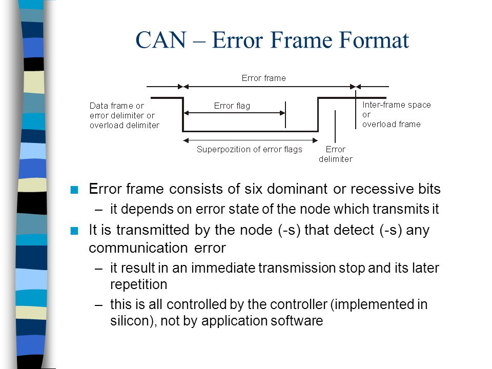 CAN – Error Frame Format