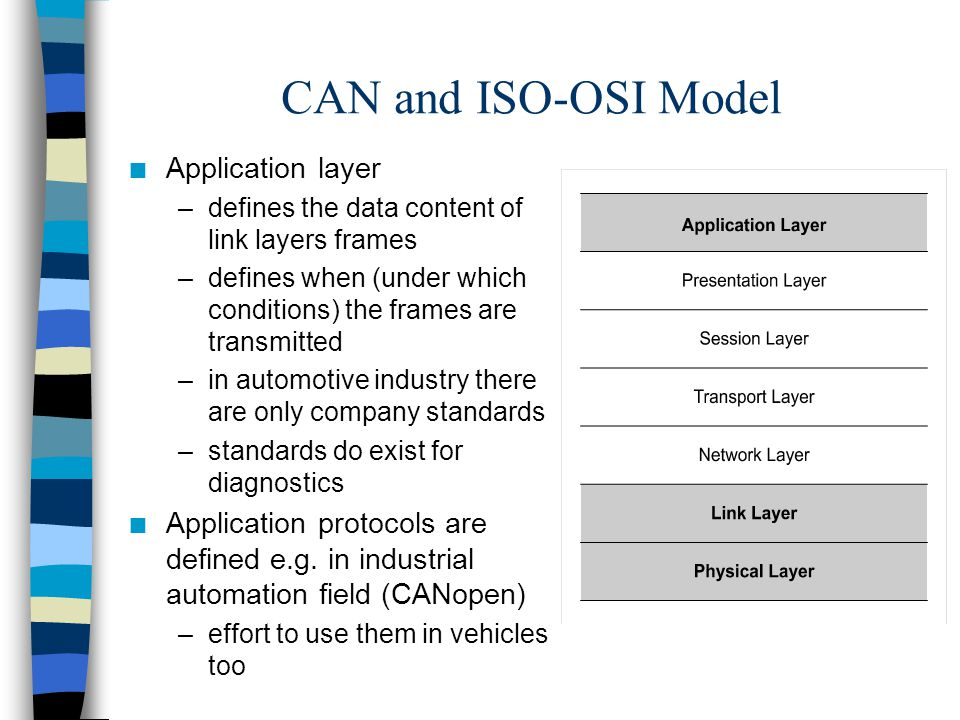 CAN and ISO-OSI Model Application layer