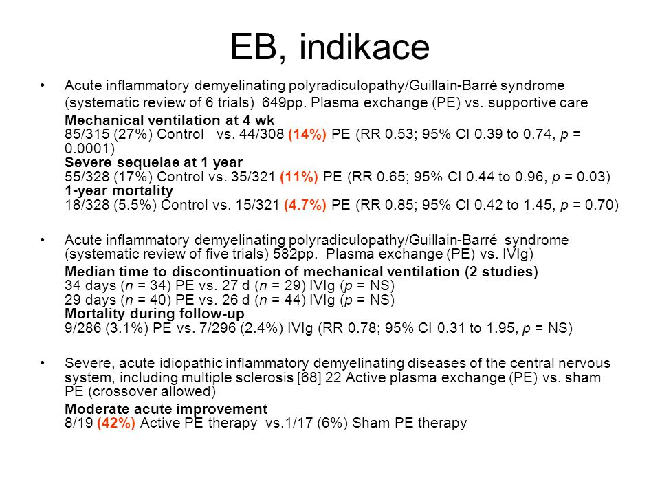 EB, indikace Acute inflammatory demyelinating polyradiculopathy/Guillain-Barré syndrome.