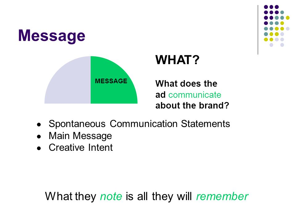 Message WHAT What they note is all they will remember