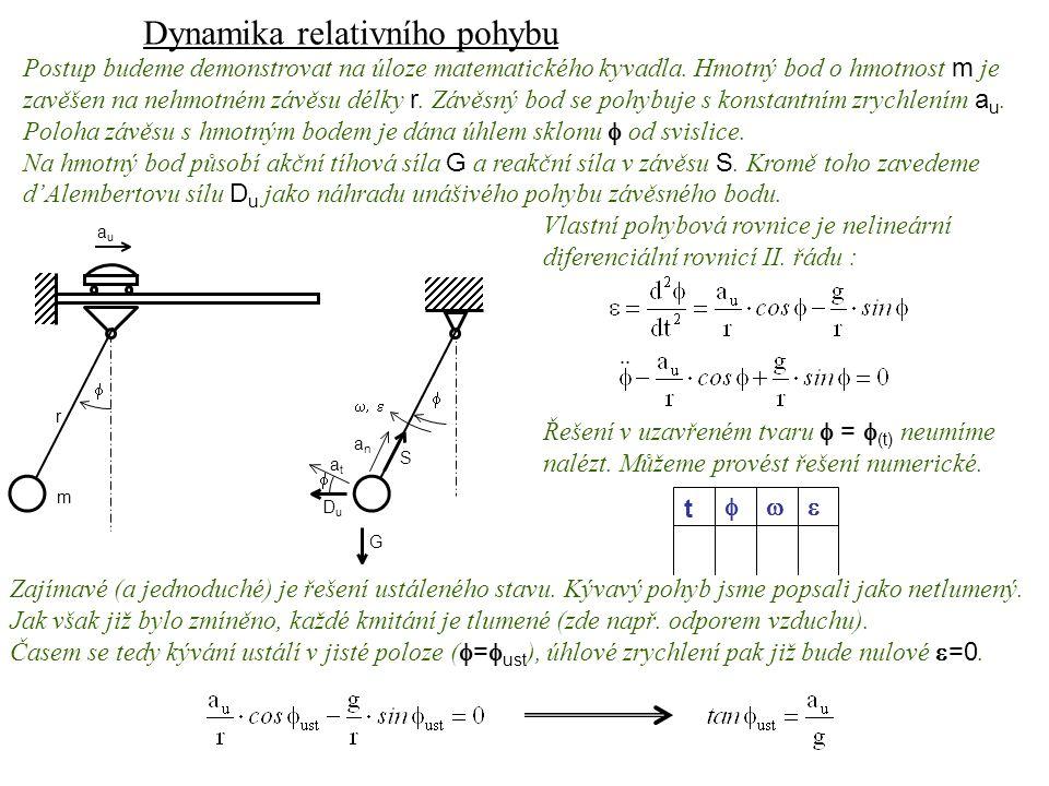 11fb6909240 Doplňkové kapitoly dynamika relativního pohybu základy teorie rázu ...