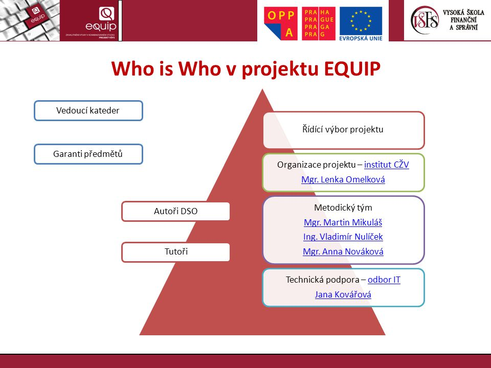 Who is Who v projektu EQUIP