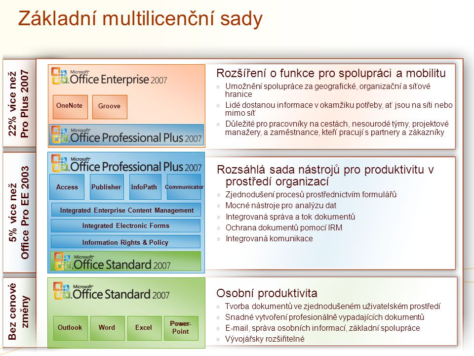 Office pro plus 2007 | Download Free Microsoft Office Professional