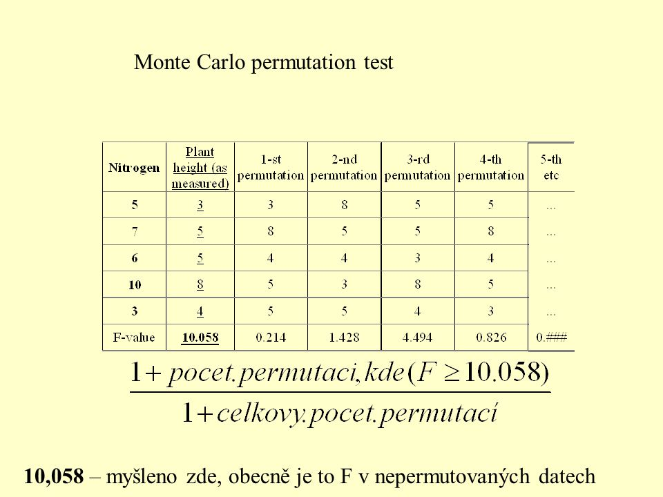 Monte Carlo permutation test