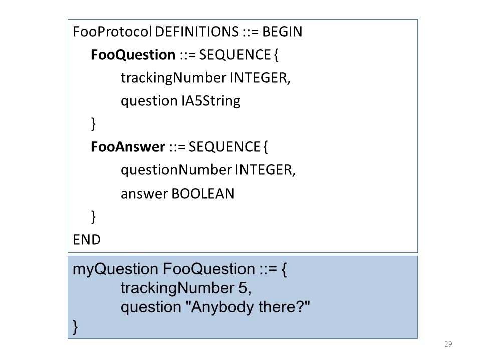 FooProtocol DEFINITIONS ::= BEGIN FooQuestion ::= SEQUENCE { trackingNumber INTEGER, question IA5String } FooAnswer ::= SEQUENCE { questionNumber INTEGER, answer BOOLEAN END