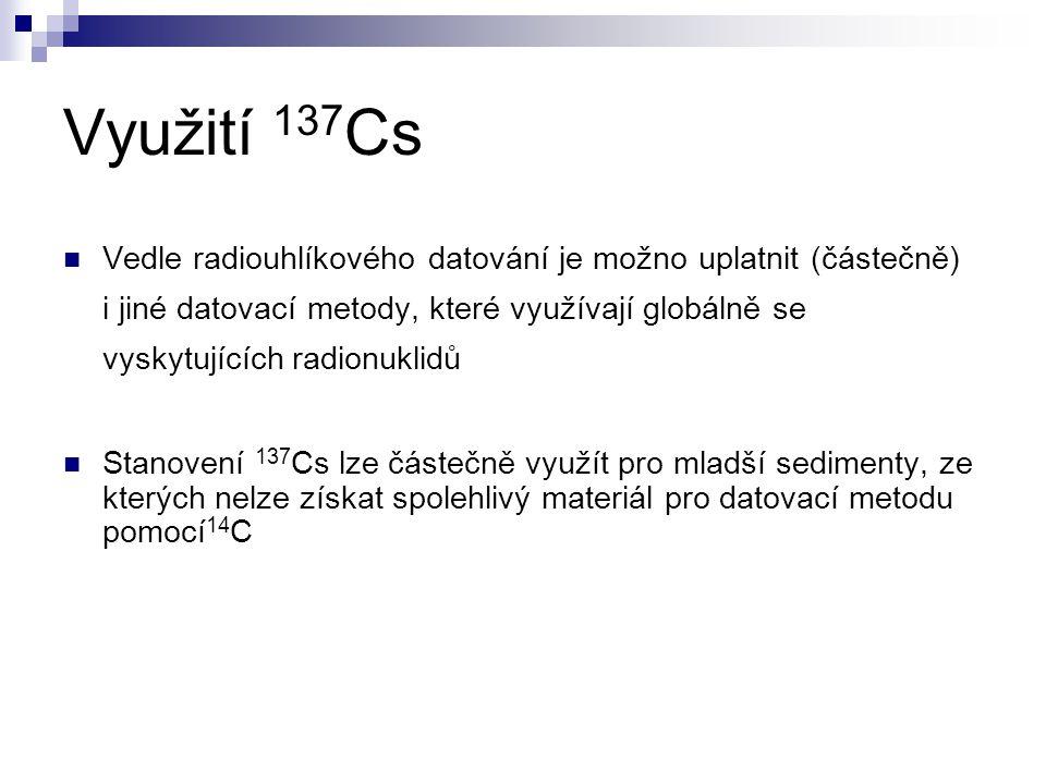 datovací materiály využívající radioaktivní izotopynemá zájem o datování citací