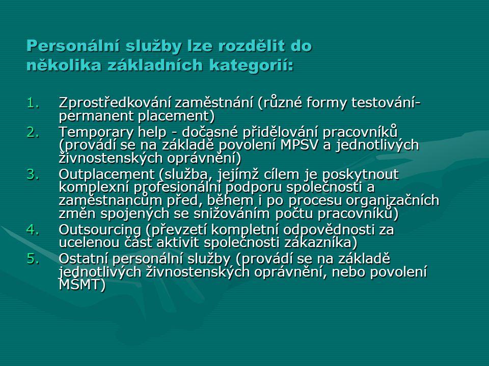 Služby zprostředkování zaměstnávání cizinců z Ukrajiny dle této Dohody.