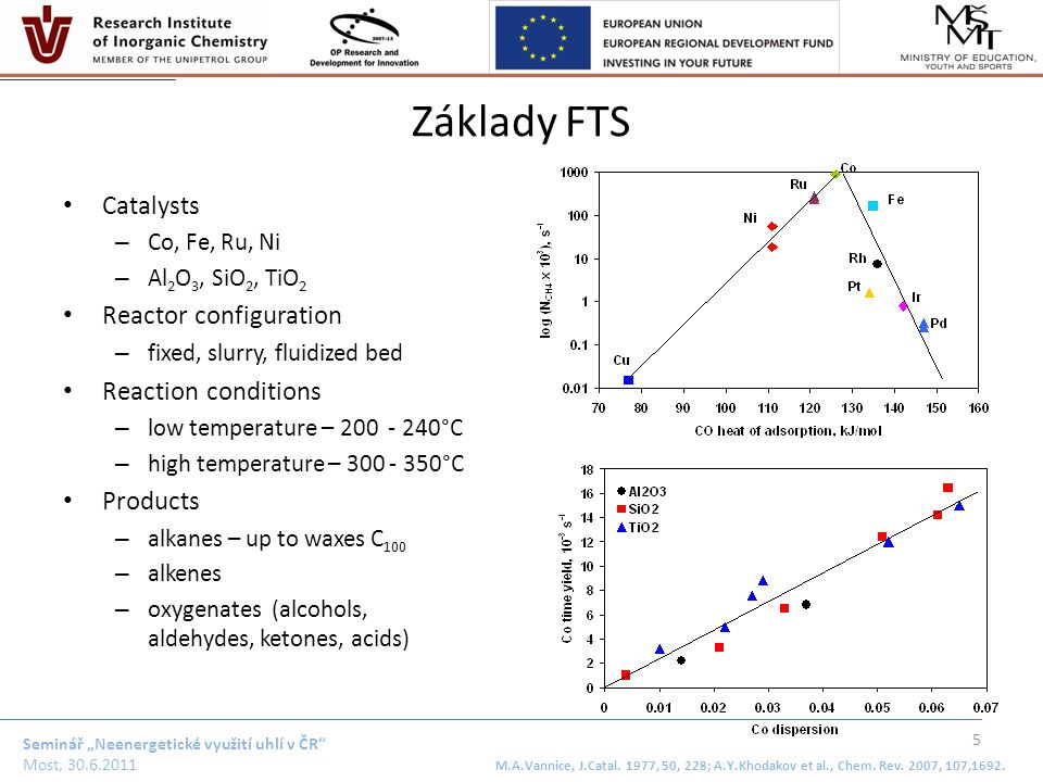 Základy FTS Catalysts Reactor configuration Reaction conditions