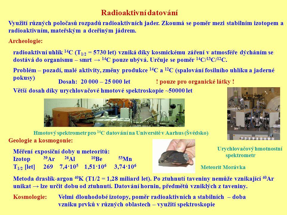 Draslík-argon (k-ar) datování materiály materiály