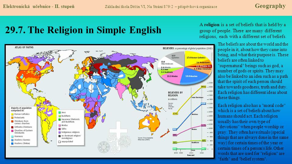 29.7. The Religion in Simple English