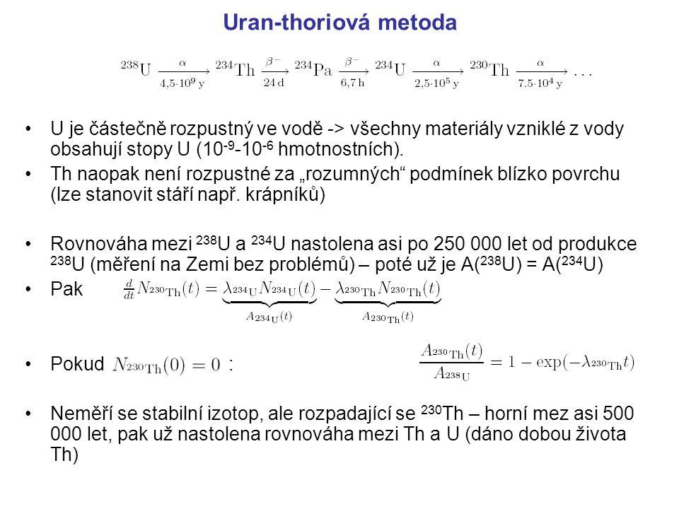 Rozdíl mezi datováním uhlíku a datováním uranu