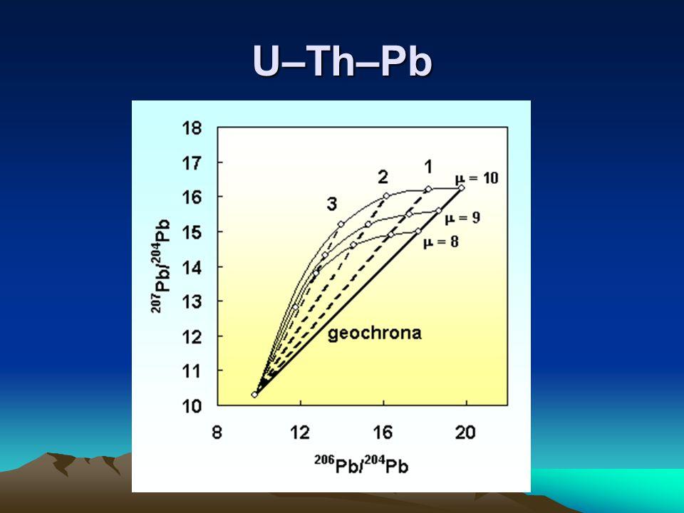 Existují dva typy technik datování, které umožňují zjišťovat stáří fosilií, 238U, 235U a 232Th se rozkládají za vzniku stabilních izotopů Pb přes celou řadu.