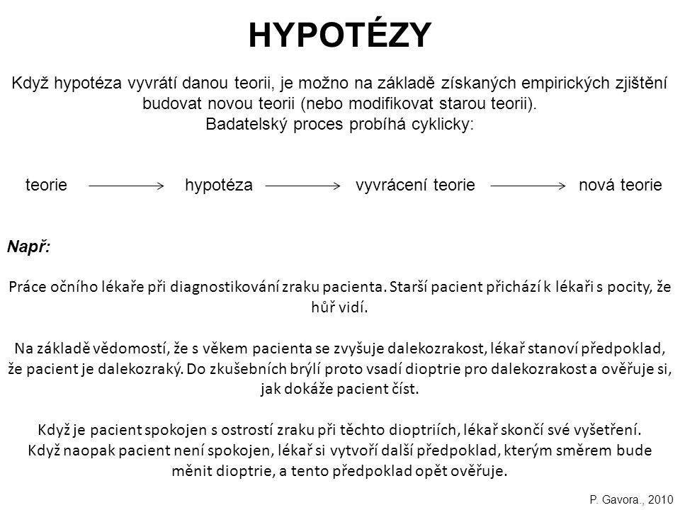 Hypotéza online datování