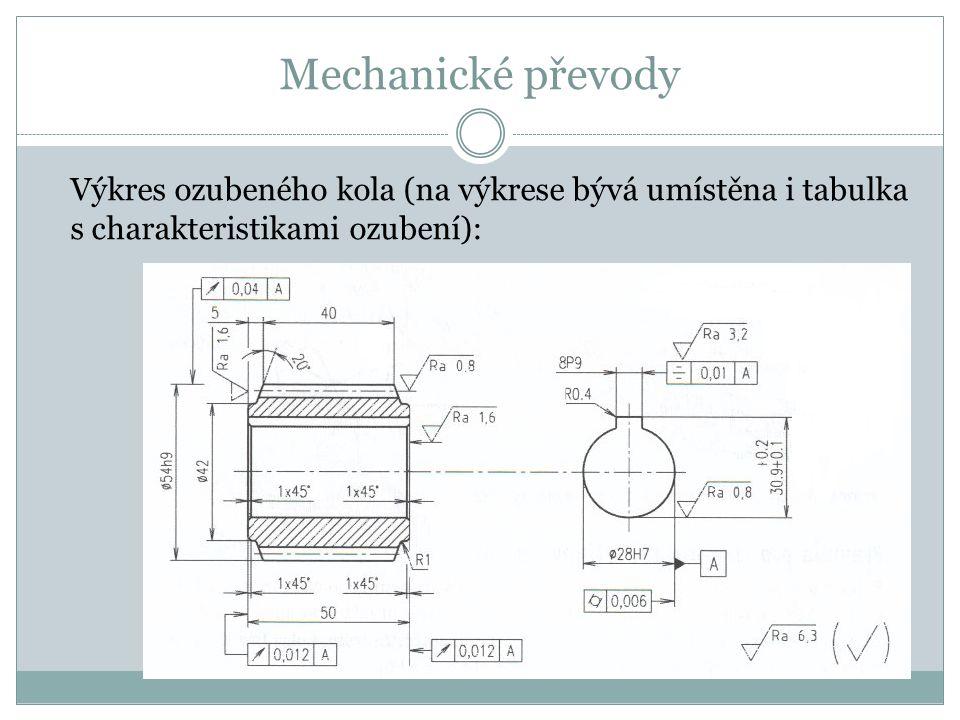 Konstruovani Uvod Do Zakladu Konstruovani Spoje Strojni Soucasti