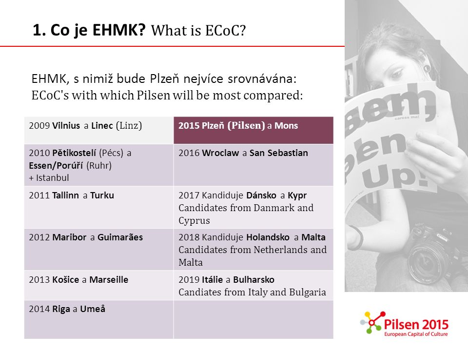 1. Co je EHMK What is ECoC EHMK, s nimiž bude Plzeň nejvíce srovnávána: ECoC s with which Pilsen will be most compared: