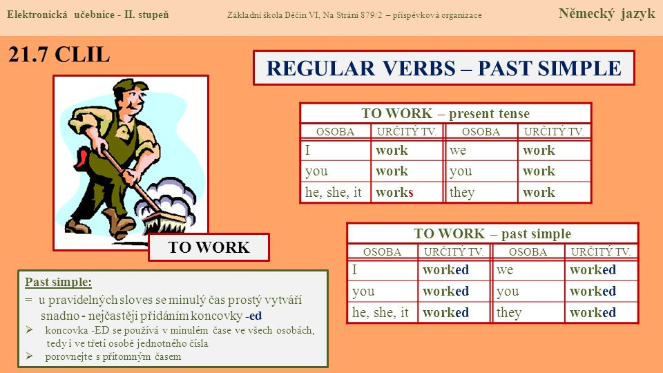 REGULAR VERBS – PAST SIMPLE